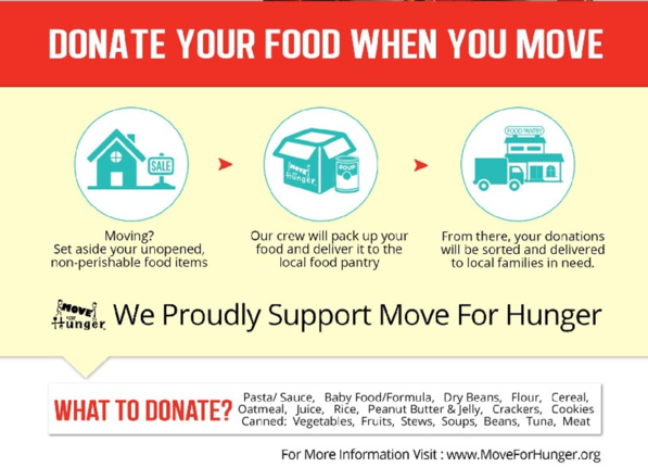 Flyer by Move For Hunger describing the steps to donate your food when you move.